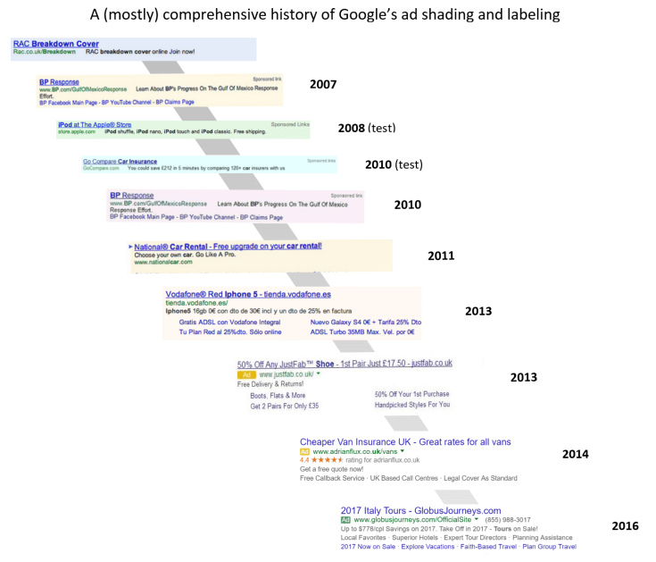 Google search ad shading history